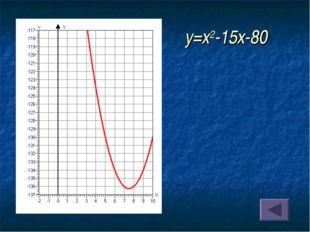 y=x2-15x-80