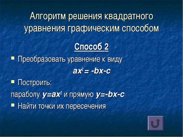 Алгоритм решения квадратного уравнения графическим способом Способ 2 Преобраз...