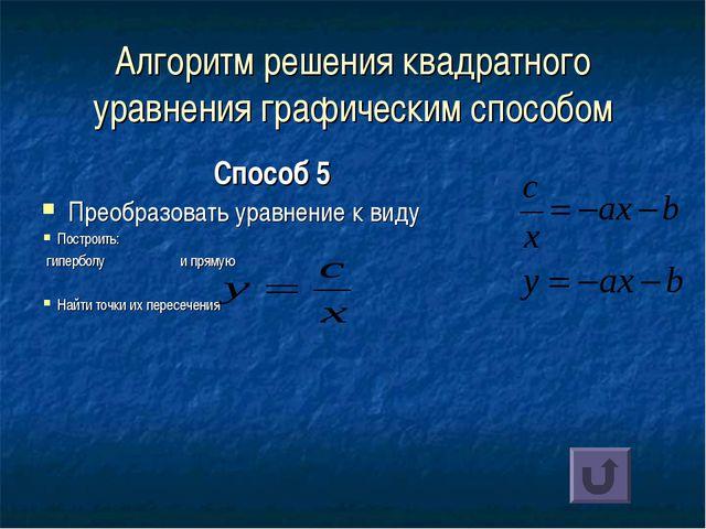 Алгоритм решения квадратного уравнения графическим способом Способ 5 Преобраз...