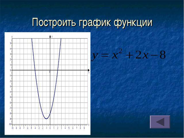 Построить график функции
