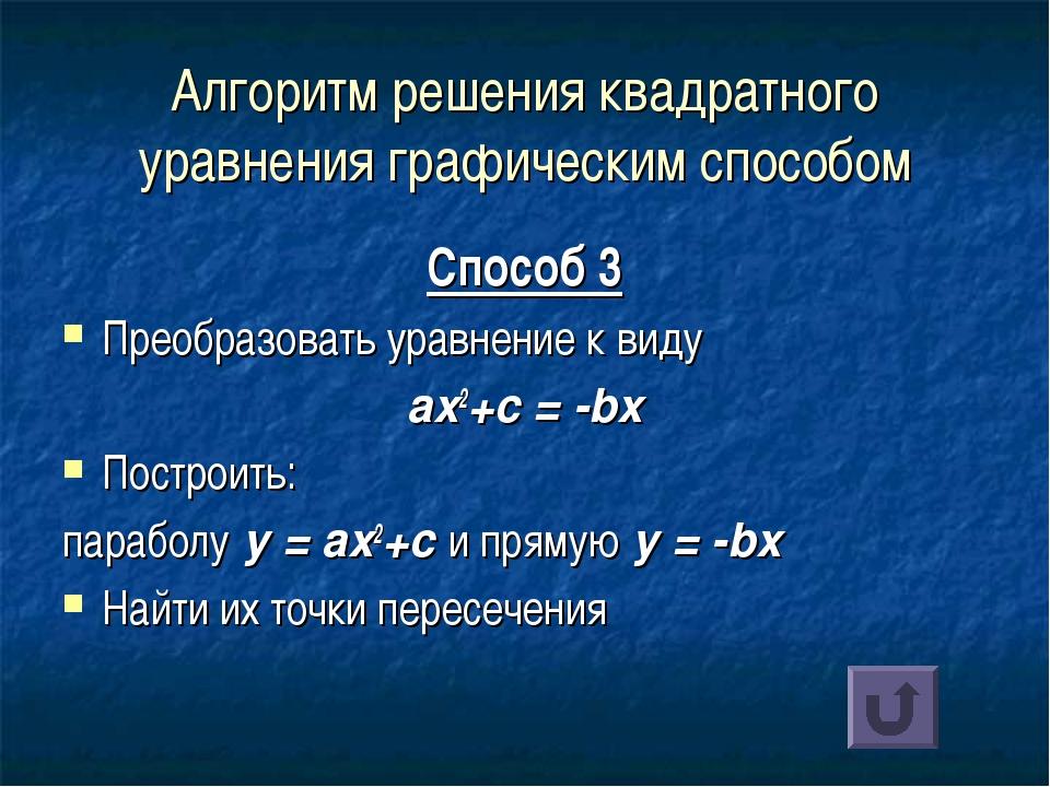 Алгоритм решения квадратного уравнения графическим способом Способ 3 Преобраз...