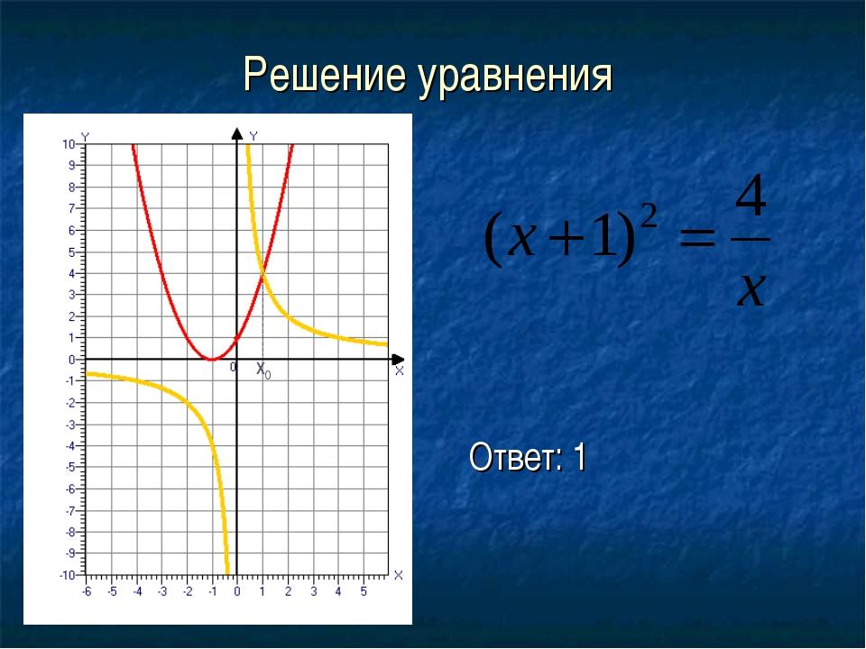 Решение уравнения Ответ: 1