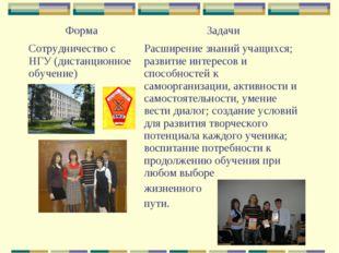 Форма Задачи Сотрудничество с НГУ (дистанционное обучение)Расширение знаний