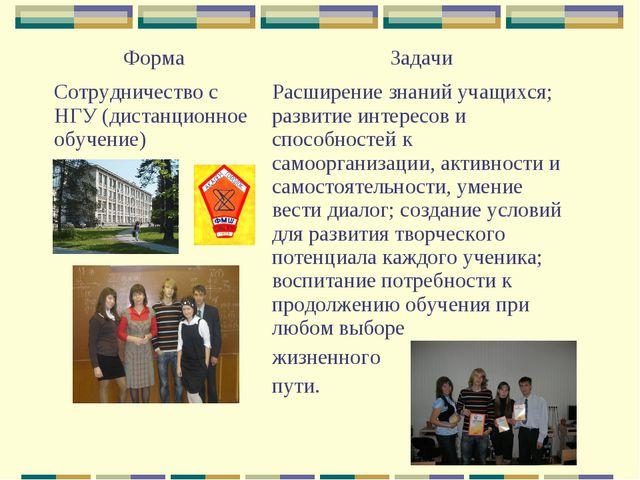 Форма Задачи Сотрудничество с НГУ (дистанционное обучение)Расширение знаний...