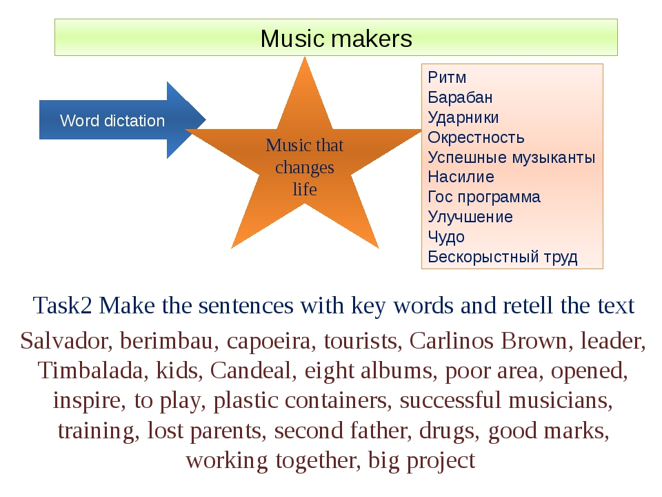 Music makers Task2 Make the sentences with key words and retell the text Salv...