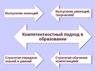 Стратегия передачи знаний и умений Стратегия обучения компетенциям Выпускник