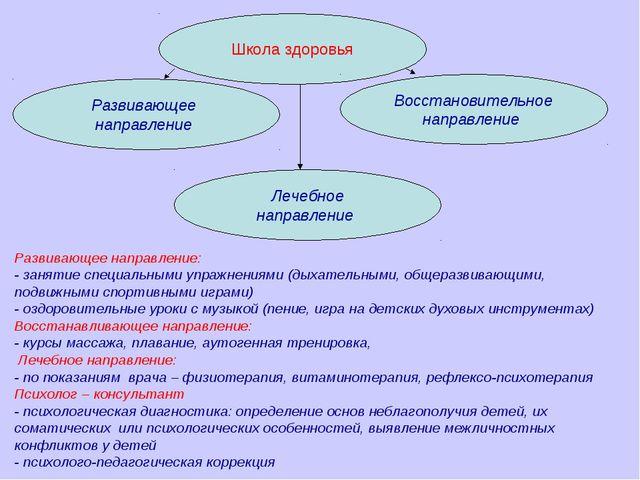 Школа здоровья Восстановительное направление Развивающее направление Лечебное...