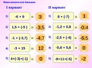 12 Математический диктант I вариант II вариант 3 -3,5 -4,7 0 -2 -0,4 -6,5 0 1