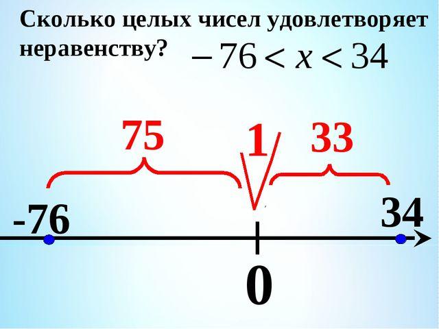 0 -76 34 Сколько целых чисел удовлетворяет неравенству? 1 75 33