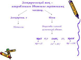 Электрический ток – направленное движение заряженных частиц. NaCl NaCl ↓ Na++