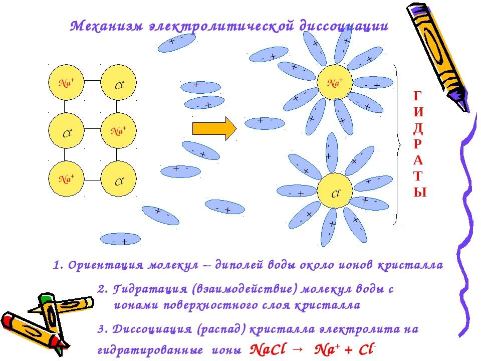Механизм электролитической диссоциации 1. Ориентация молекул – диполей воды о...