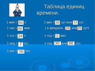 Таблица единиц времени. 1 мин = с 1 мес = сут или сут 1 час = мин ( в феврал