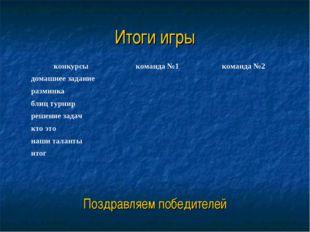 Итоги игры Поздравляем победителей конкурсыкоманда №1команда №2 домашнее за