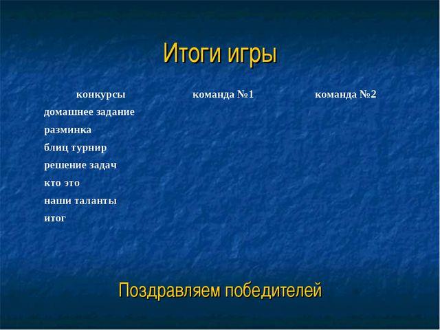 Итоги игры Поздравляем победителей конкурсыкоманда №1команда №2 домашнее за...