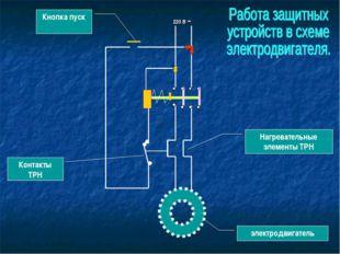 Кнопка пуск 220 В ~ электродвигатель Нагревательные элементы ТРН Контакты ТРН