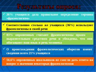 36% учащихся дала правильное определение термина «фразеологизм» Соответственн
