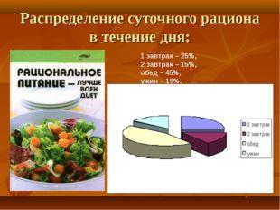 Распределение суточного рациона в течение дня: 1 завтрак – 25%, 2 завтрак – 1
