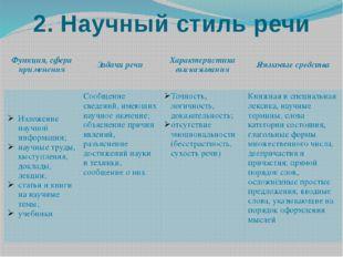 2. Научный стиль речи Функция, сфераприменения Задачи речи Характеристика выс