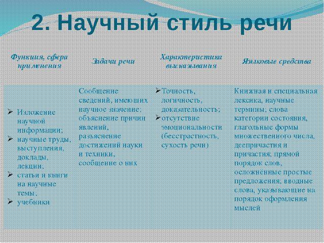 2. Научный стиль речи Функция, сфераприменения Задачи речи Характеристика выс...
