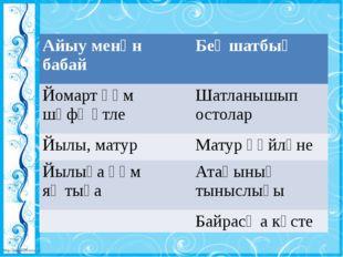 Айыу менәнбабай Беҙ шатбыҙ Йомарт һәм шәфҡәтле Шатланышып остолар Йылы, мату