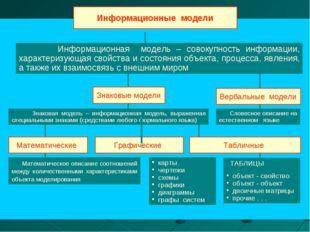 Информационные модели Информационная модель – совокупность информации, характ