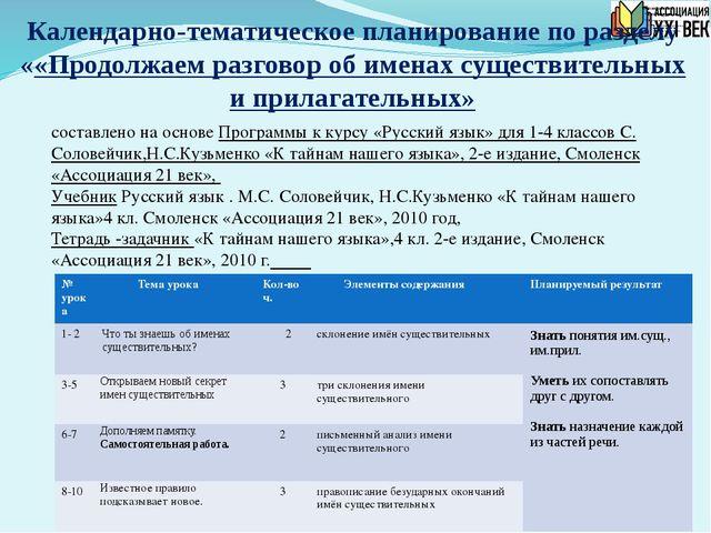 Русский язык м.соловейчик 4 классразработки уроков по теме открываем ещё несколько секретов правильной речи уроки