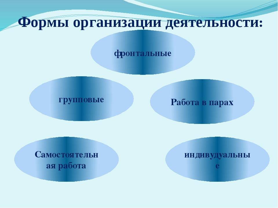 Формы организации деятельности: индивудуальные групповые фронтальные Работа в...