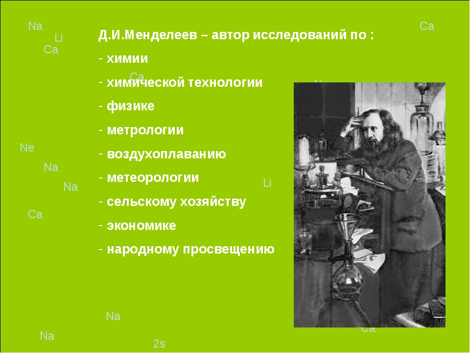 Li Ne Ne Li Na Na Na Na Na Na Ca Ca Ca Ca Ca 2s Д.И.Менделеев – автор исслед...