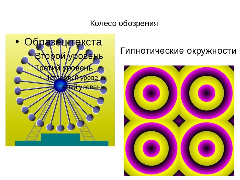 А круги, ведь, совсем неподвижны.