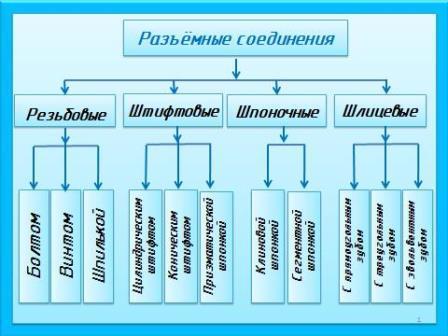 http://cherch-ikt.ucoz.ru/osnov/razd5/img/rezba_1.jpg