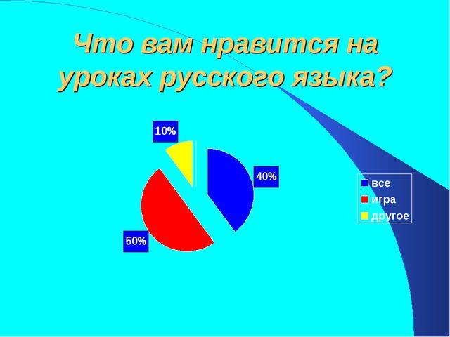 Что вам нравится на уроках русского языка?