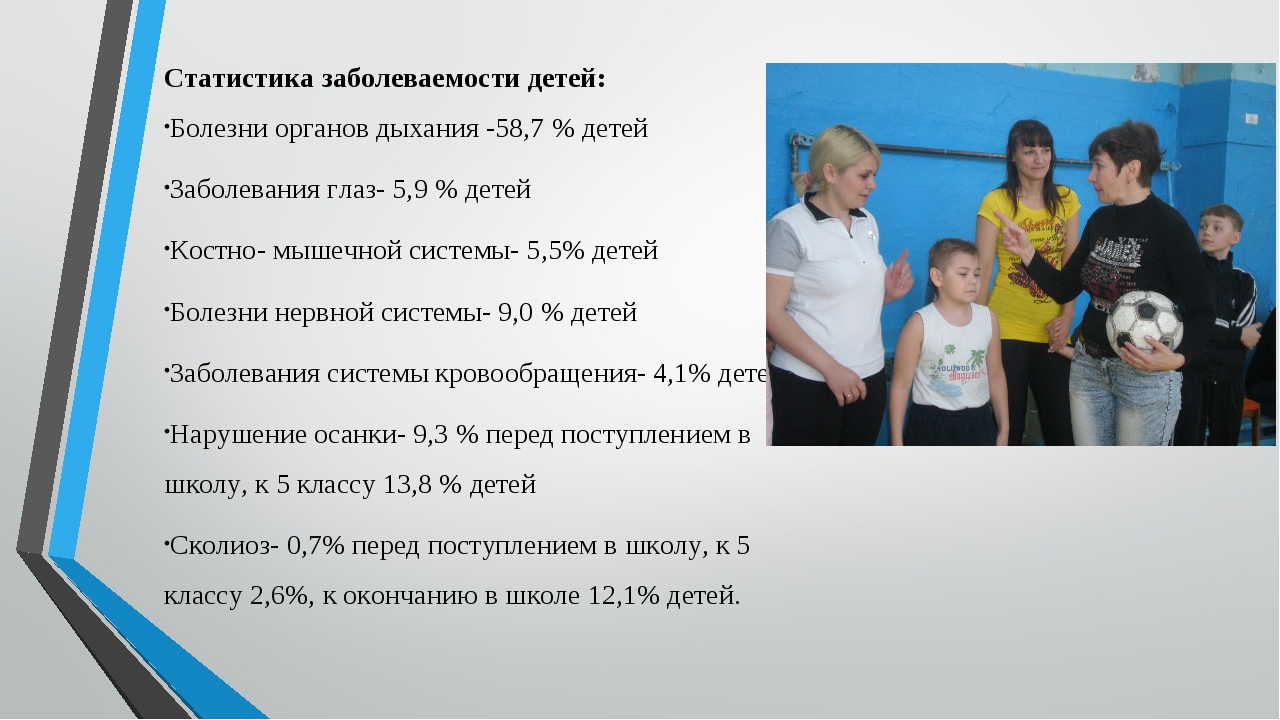 Статистика заболеваемости детей: Болезни органов дыхания -58,7 % детей Заболе...