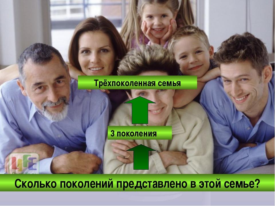 Сколько поколений представлено в этой семье? 3 поколения Трёхпоколенная семья