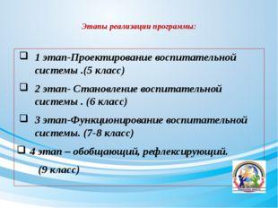 Этапы реализации программы: 1 этап-Проектирование воспитательной системы .(5