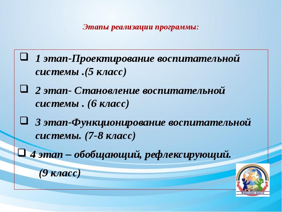 Этапы реализации программы: 1 этап-Проектирование воспитательной системы .(5...