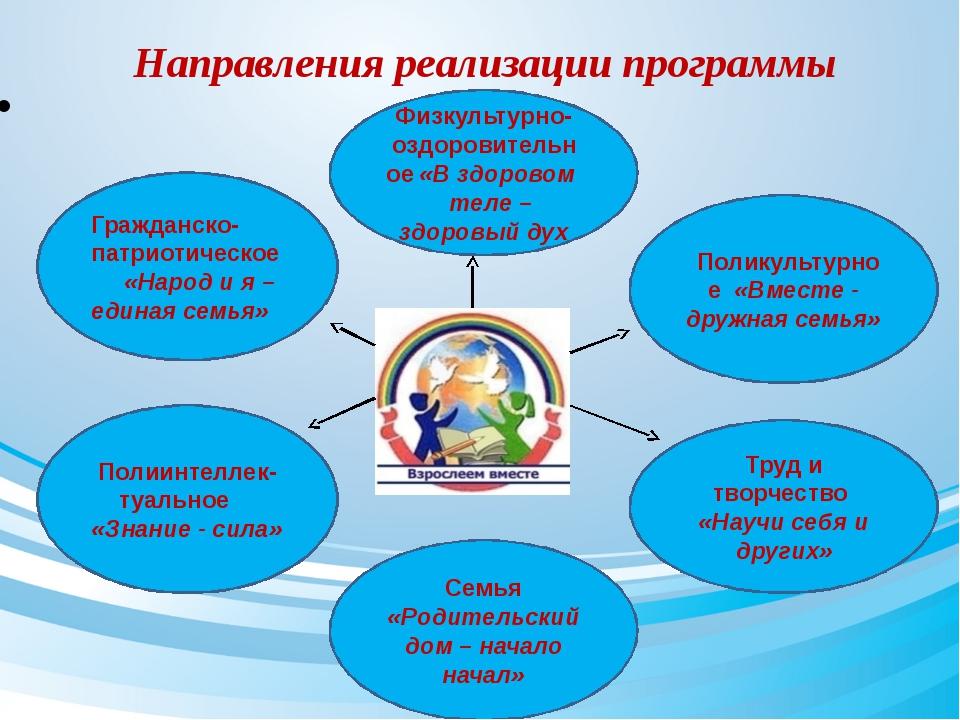 Направления реализации программы Полиинтеллек-туальное «Знание - сила» Труд и...