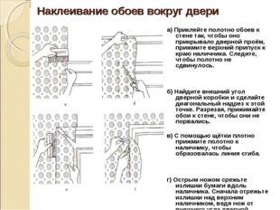 Наклеивание обоев вокруг двери а) Приклейте полотно обоев к стене так, чтобы