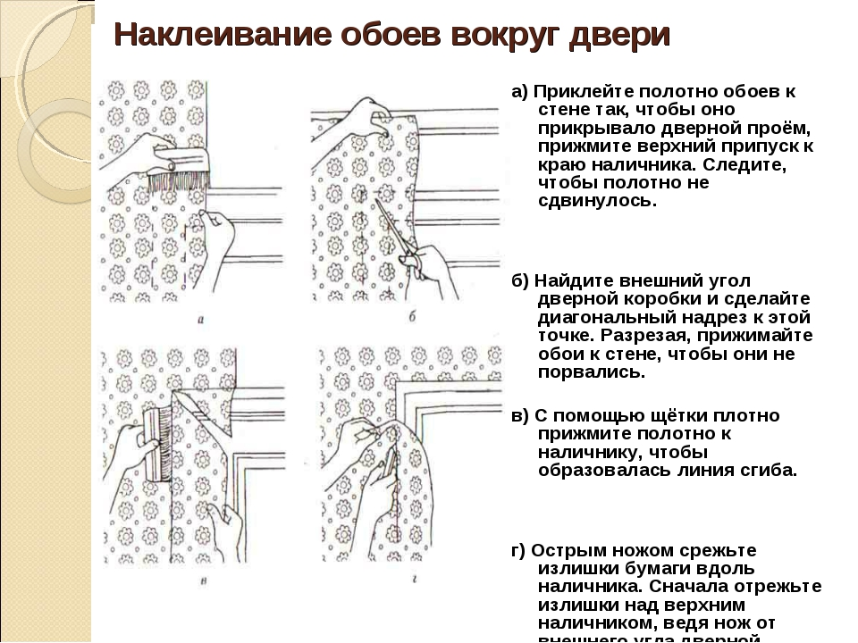 Наклеивание обоев вокруг двери а) Приклейте полотно обоев к стене так, чтобы...