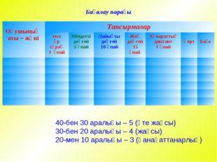 Бағалау кестесі 40-бен 30 аралығы – 5 (өте жақсы) 30-бен 20 аралығы – 4 (жақ