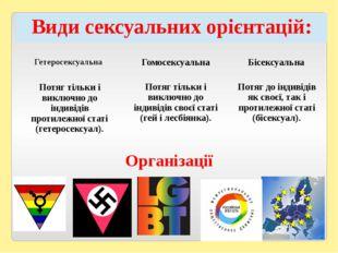 Організації Видисексуальних орієнтацій: Гетеросексуальна Гомосексуальна Бісек