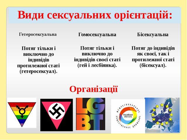 Організації Видисексуальних орієнтацій: Гетеросексуальна Гомосексуальна Бісек...