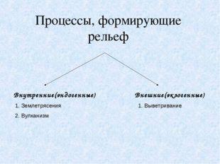 Процессы, формирующие рельеф Внутренние(эндогенные) Внешние(экзогенные) 1. Зе