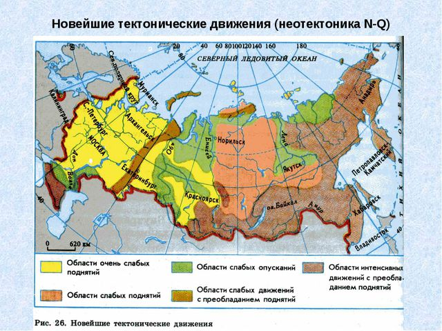 Новейшие тектонические движения (неотектоника N-Q)