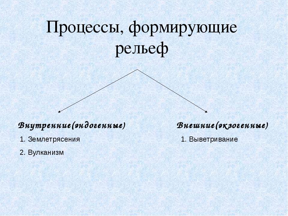 Процессы, формирующие рельеф Внутренние(эндогенные) Внешние(экзогенные) 1. Зе...