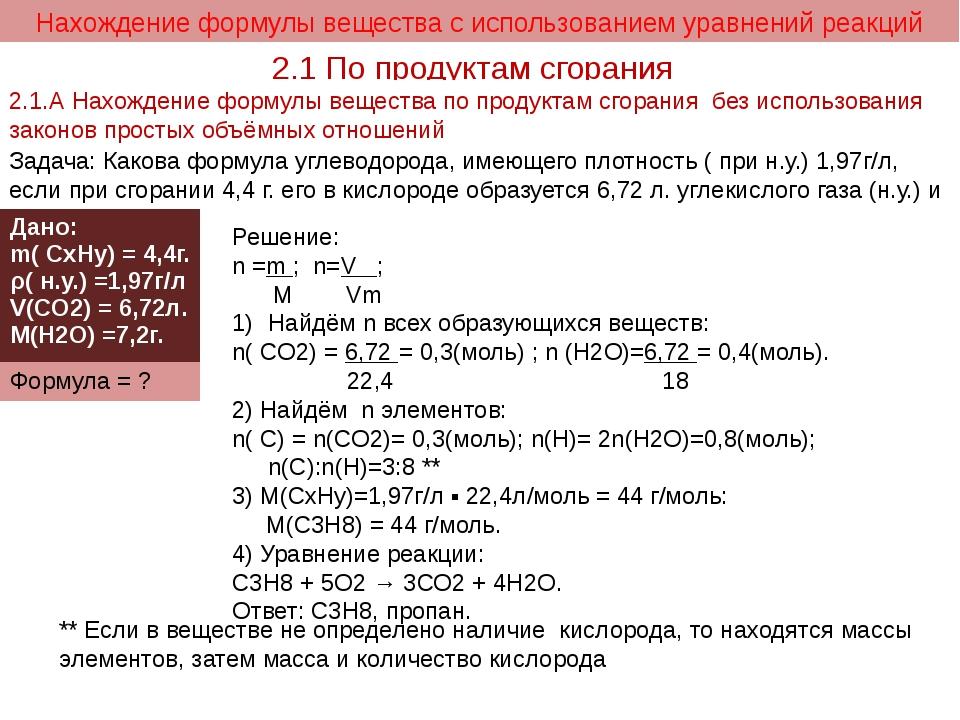 Нахождение формулы вещества с использованием уравнений реакций 2.1 По продук...