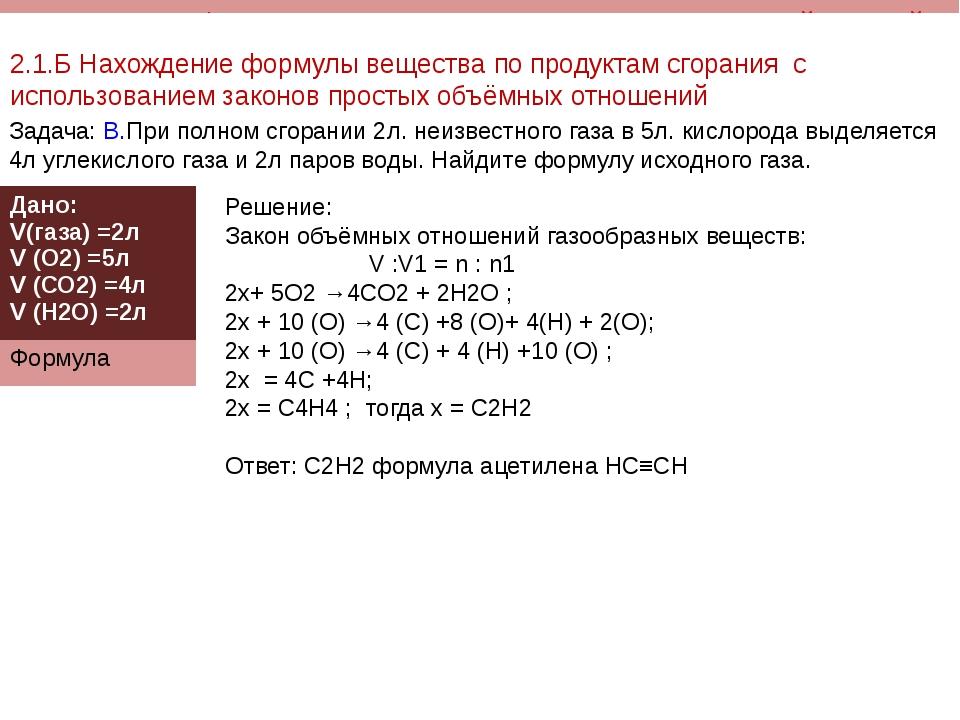 Нахождение формулы вещества с использованием уравнений реакций 2.1.Б Нахожде...