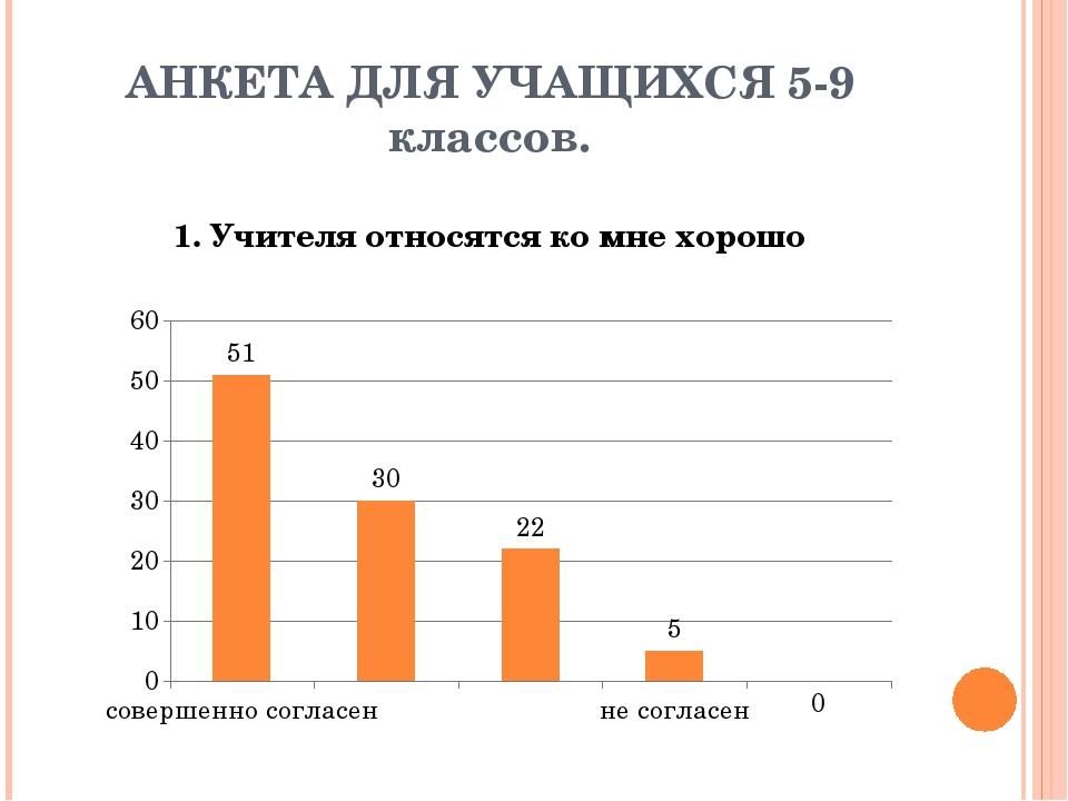 АНКЕТА ДЛЯ УЧАЩИХСЯ 5-9 классов.