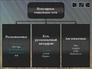 Русскоязычные В Контакте Мой Круг Мой Мир@mail.ru Одноклассники.ru ЖЖ Есть ру