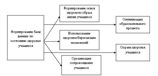 http://348spb.edusite.ru/images/3.jpg