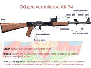 Общее устройство АК-74 Ствол служит для направления полета пули. Камера служи